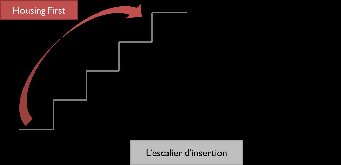 acces-direct-au-lgt-0